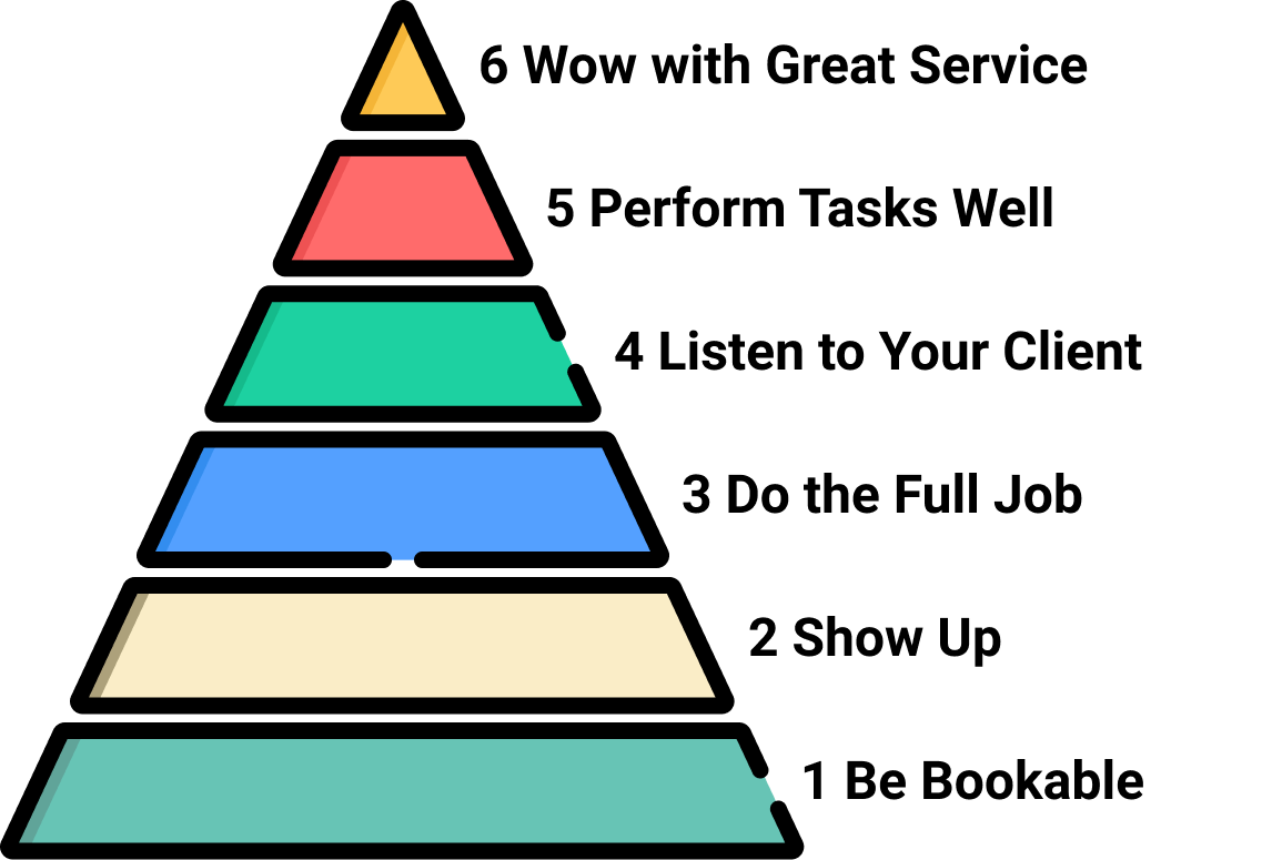 The TIDY Suggestion Pyramid